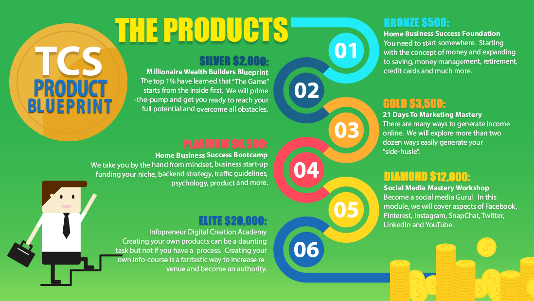 TCS Product One Sheet